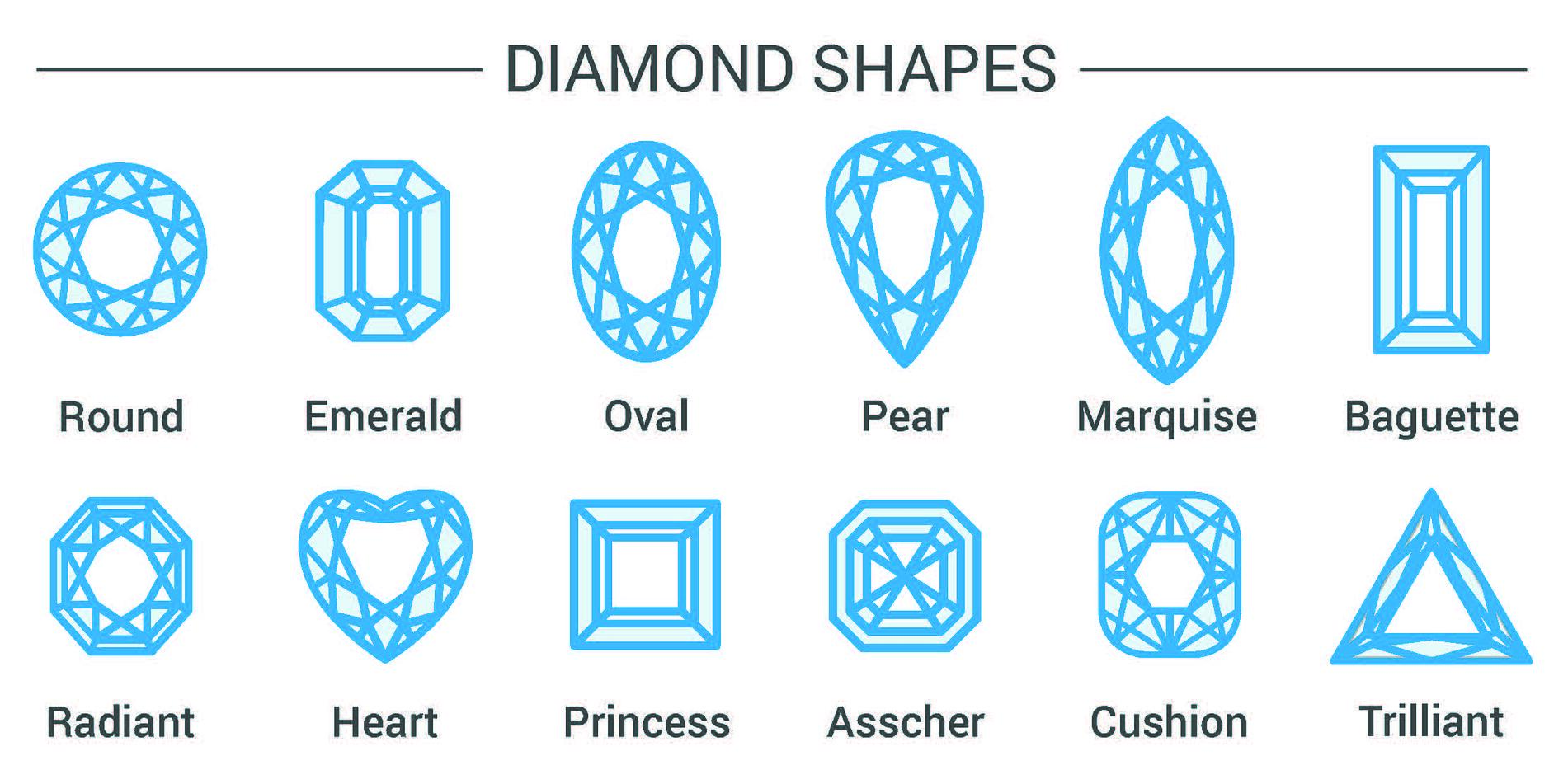 Why Your Diamond Shape Matters