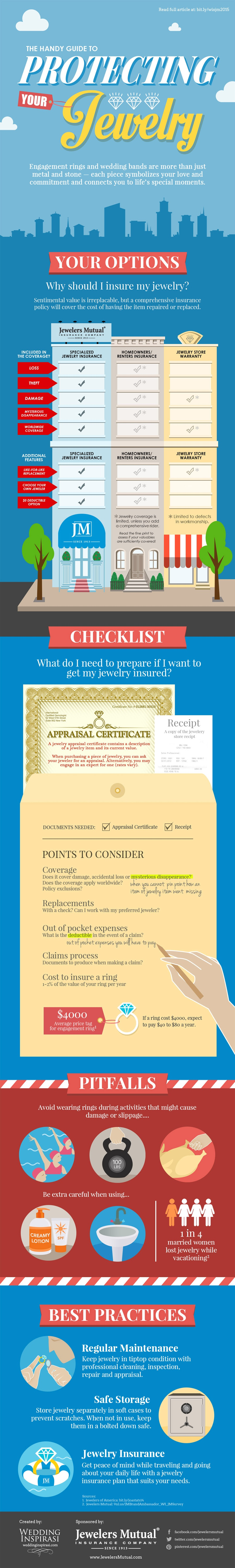 Wedding Inspirasi Handy Guide to Protecting Jewelry Infographic